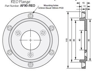 Rotary encoder flange adapter