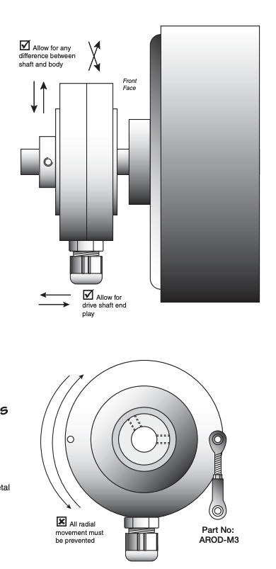 Using torsion arms when installing hollow shaft encoders