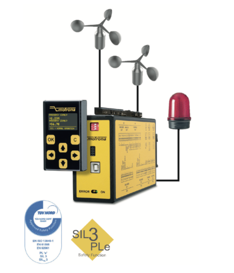 Redundant wind speed monitoring solution for tower crane