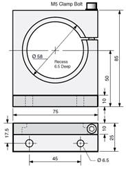 Rotary encoder brackets