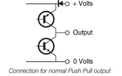 Connection for push-pull output from encoder